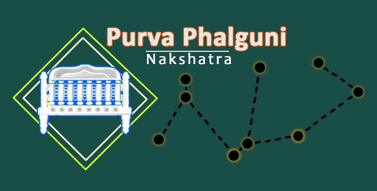 Other names for padas of vedic astrology